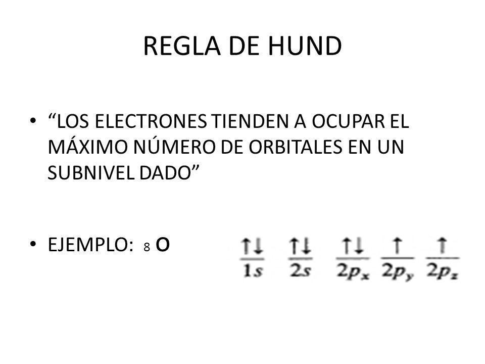 REGLA DE HUND LOS ELECTRONES TIENDEN A OCUPAR EL MÁXIMO NÚMERO DE ORBITALES EN UN SUBNIVEL DADO EJEMPLO: 8 o.