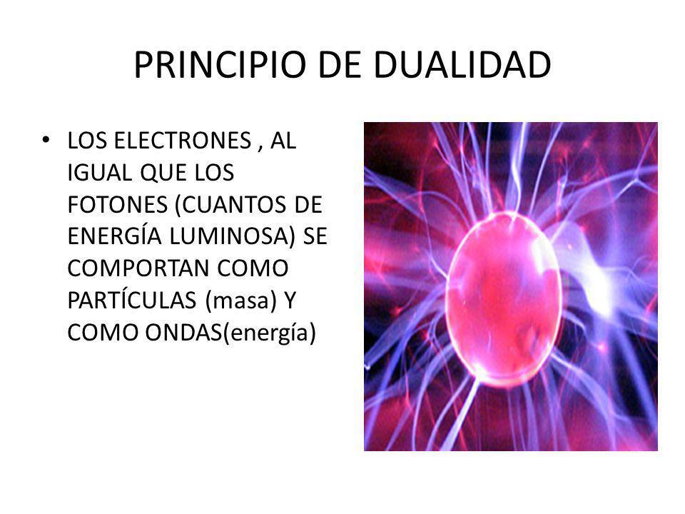 PRINCIPIO DE DUALIDAD