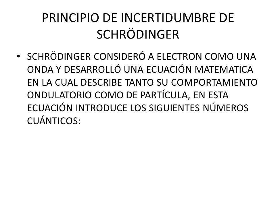 PRINCIPIO DE INCERTIDUMBRE DE SCHRÖDINGER