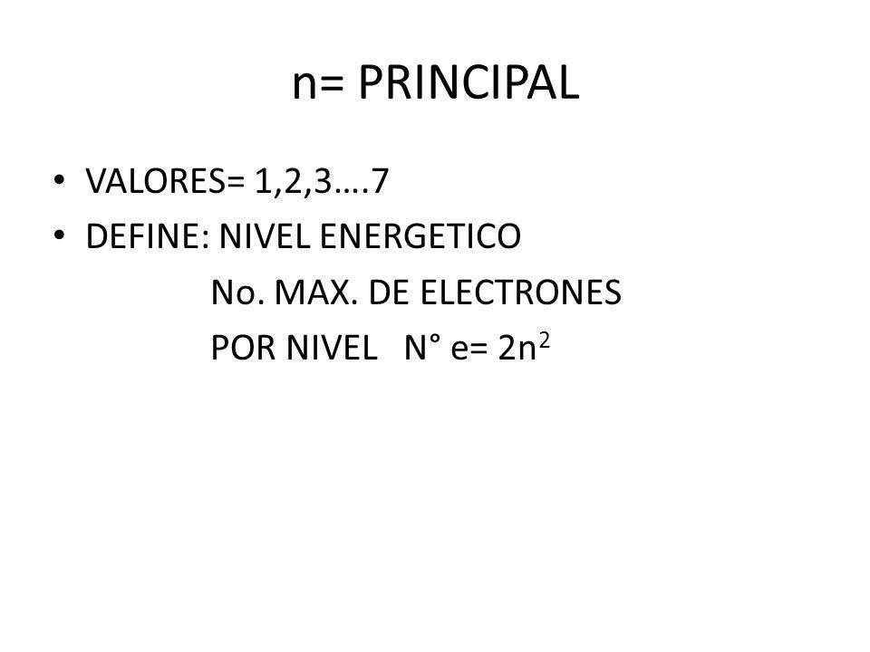 n= PRINCIPAL VALORES= 1,2,3….7 DEFINE: NIVEL ENERGETICO