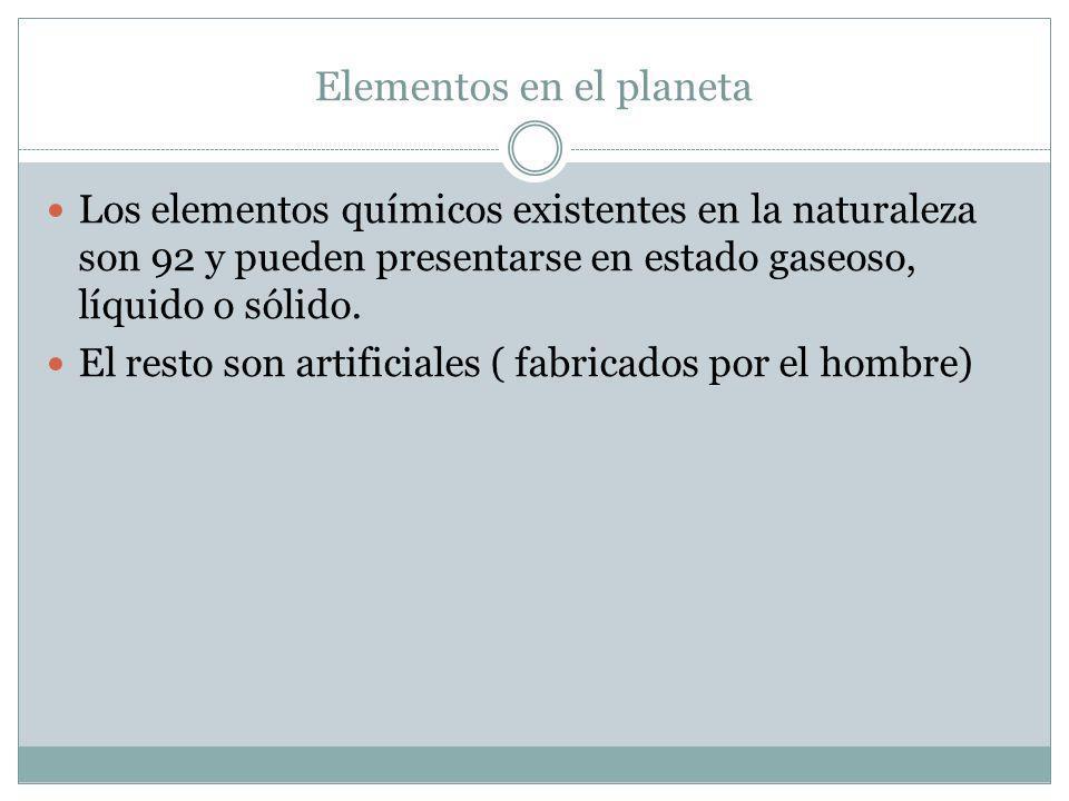 Elementos en el planeta