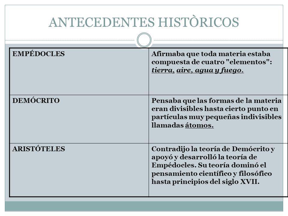 ANTECEDENTES HISTÒRICOS