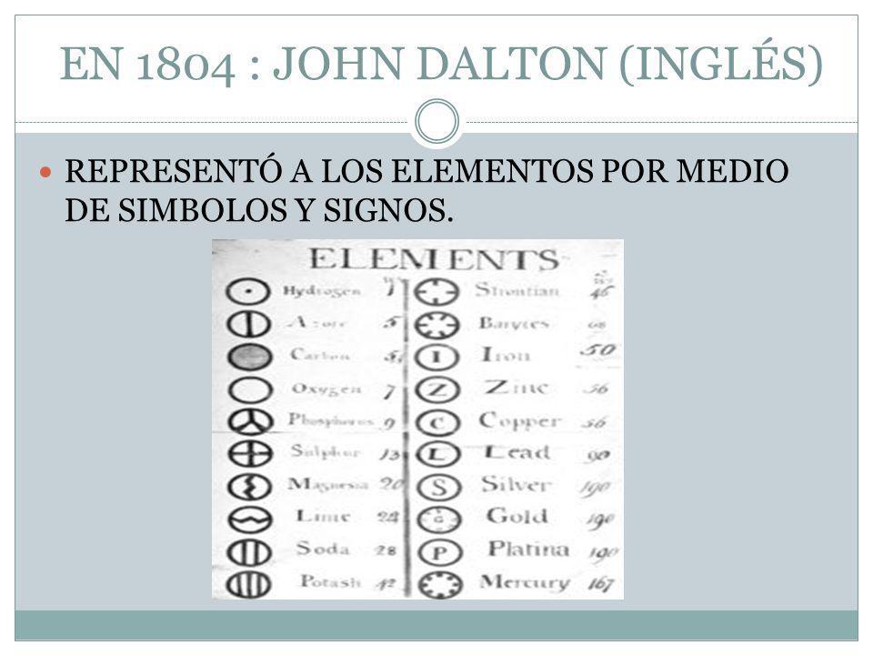 EN 1804 : JOHN DALTON (INGLÉS)