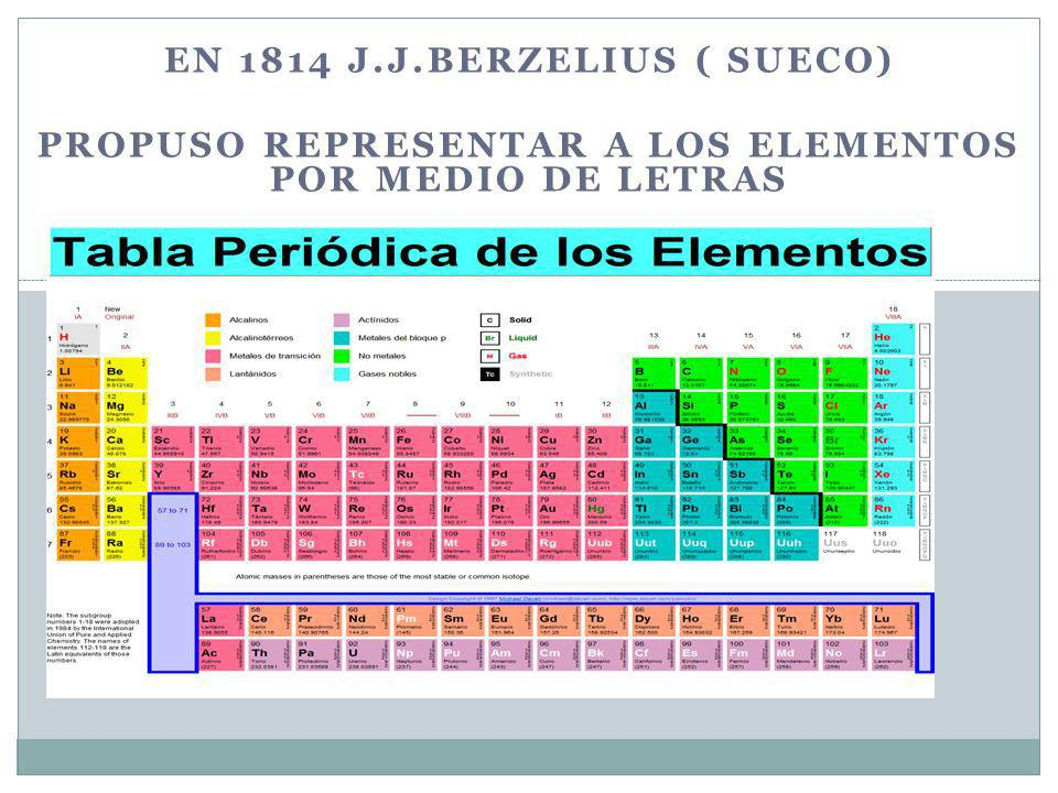 EN 1814 J.J.BERZELIUs ( SUECO)
