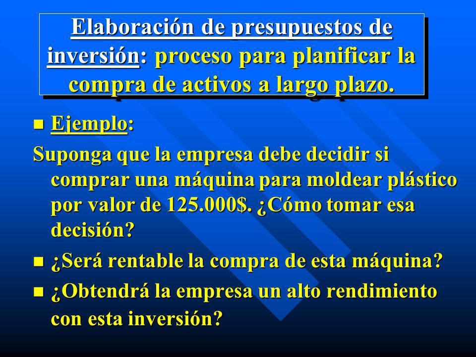 Elaboración de presupuestos de inversión: proceso para planificar la compra de activos a largo plazo.