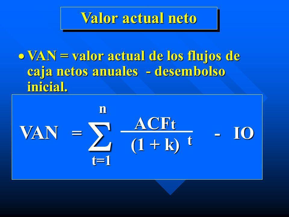 S VAN = - IO ACFt (1 + k) Valor actual neto