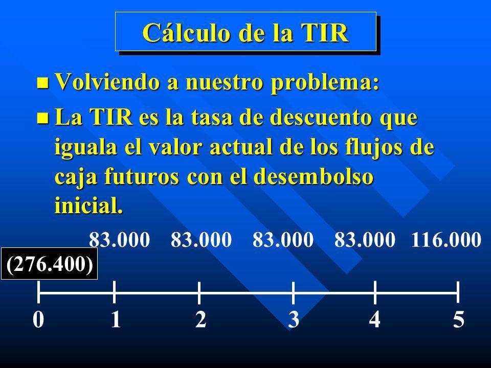 Cálculo de la TIR Volviendo a nuestro problema: