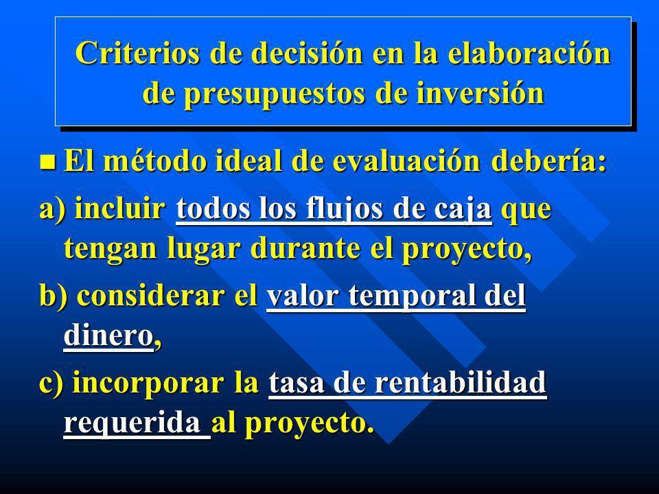 Criterios de decisión en la elaboración de presupuestos de inversión