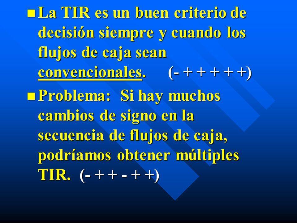 La TIR es un buen criterio de decisión siempre y cuando los flujos de caja sean convencionales. (- + + + + +)