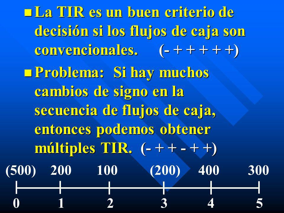 La TIR es un buen criterio de decisión si los flujos de caja son convencionales. (- + + + + +)
