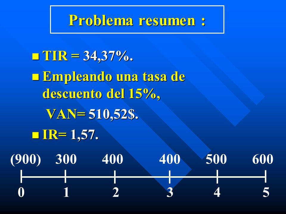 Problema resumen : TIR = 34,37%.