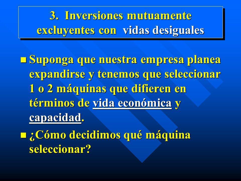 3. Inversiones mutuamente excluyentes con vidas desiguales