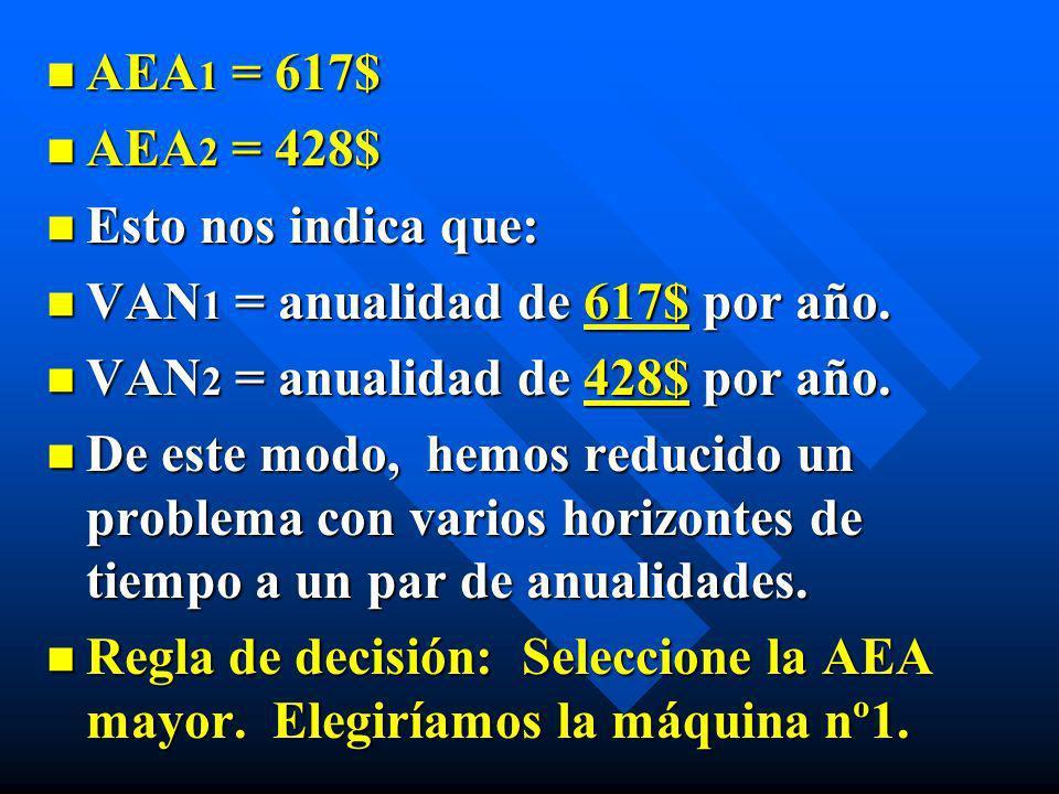 AEA1 = 617$ AEA2 = 428$ Esto nos indica que: VAN1 = anualidad de 617$ por año. VAN2 = anualidad de 428$ por año.
