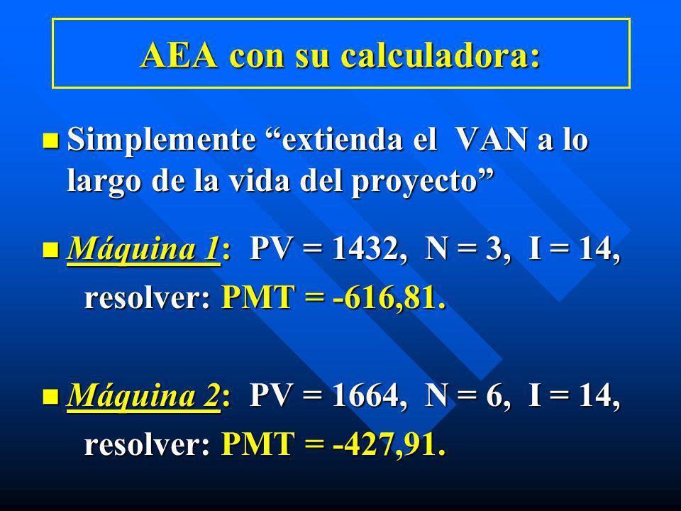 AEA con su calculadora: