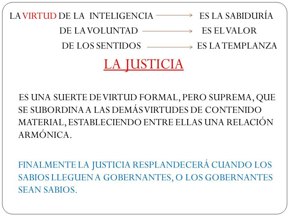 LA JUSTICIA LA VIRTUD DE LA INTELIGENCIA ES LA SABIDURÍA