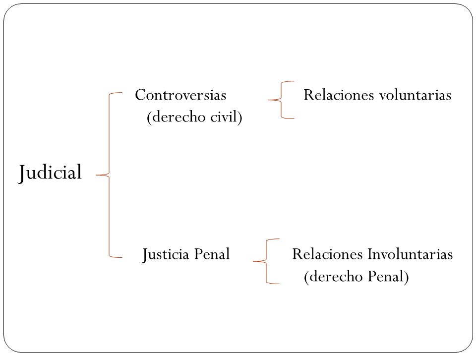 Judicial Controversias Relaciones voluntarias (derecho civil)