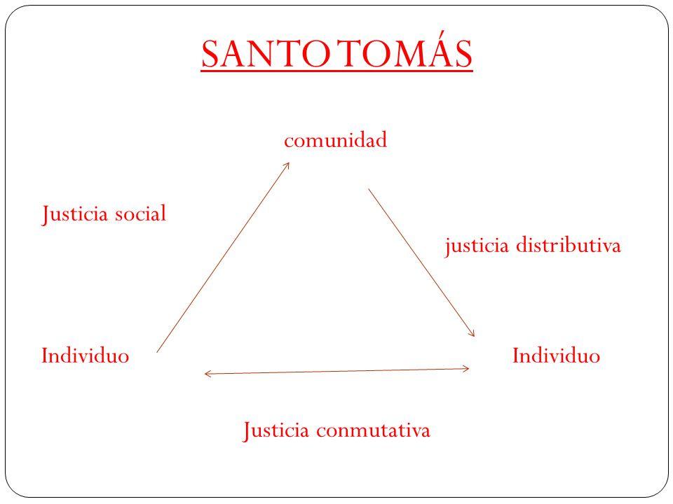 SANTO TOMÁS comunidad Justicia social justicia distributiva