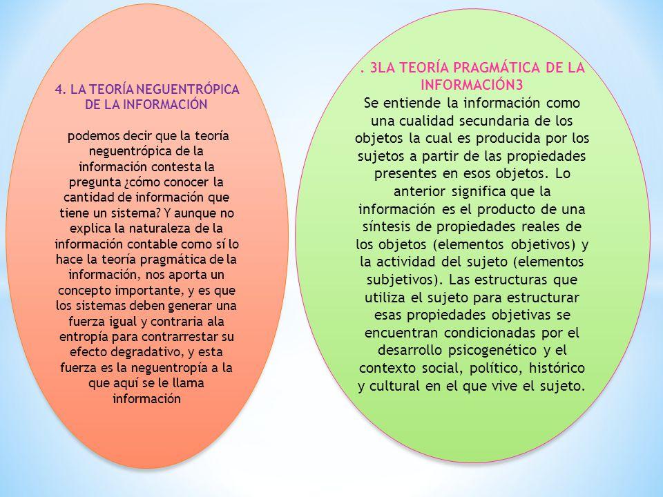 . 3LA TEORÍA PRAGMÁTICA DE LA INFORMACIÓN3