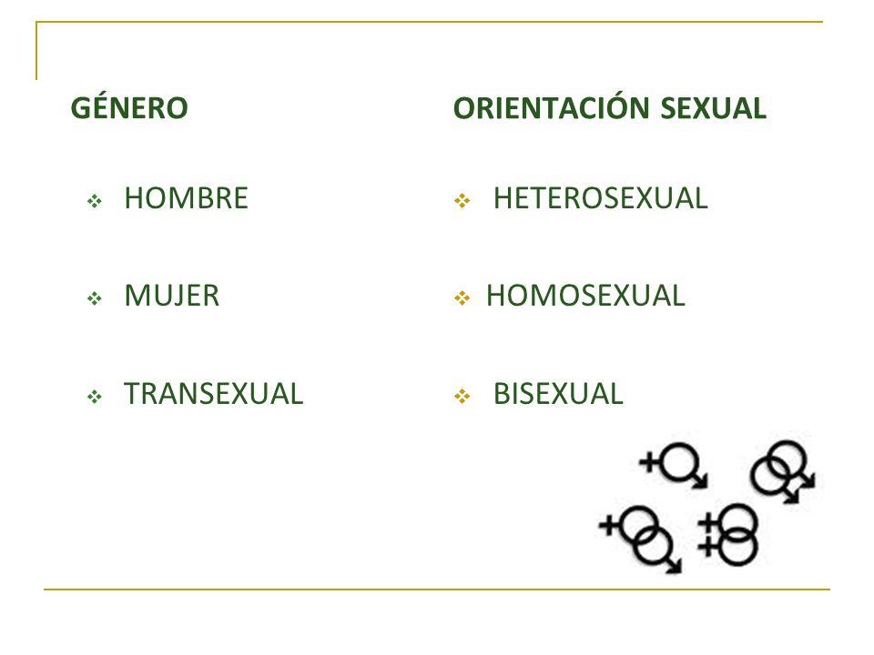 GÉNERO ORIENTACIÓN SEXUAL HOMBRE MUJER TRANSEXUAL HETEROSEXUAL HOMOSEXUAL BISEXUAL