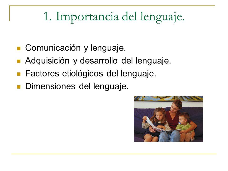 1. Importancia del lenguaje.