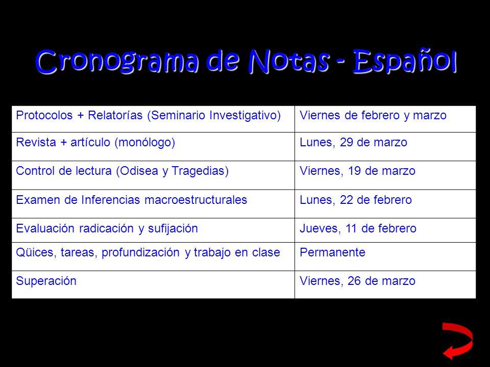 Cronograma de Notas - Español