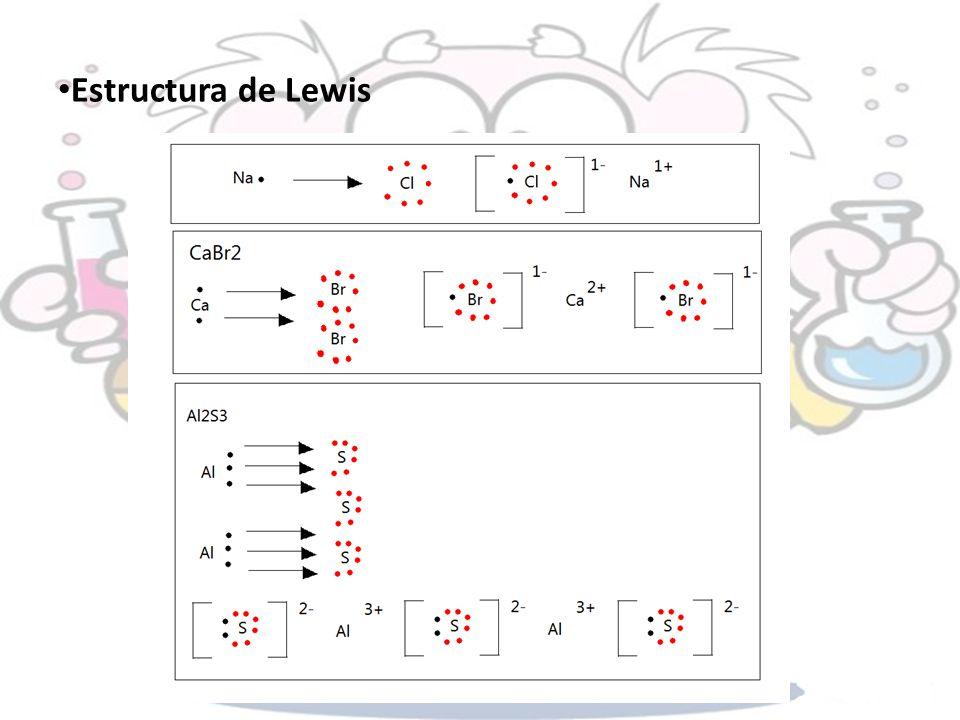 Estructura de Lewis MUY BUENO!!!!
