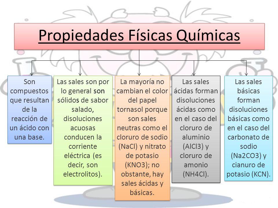 Propiedades Físicas Químicas
