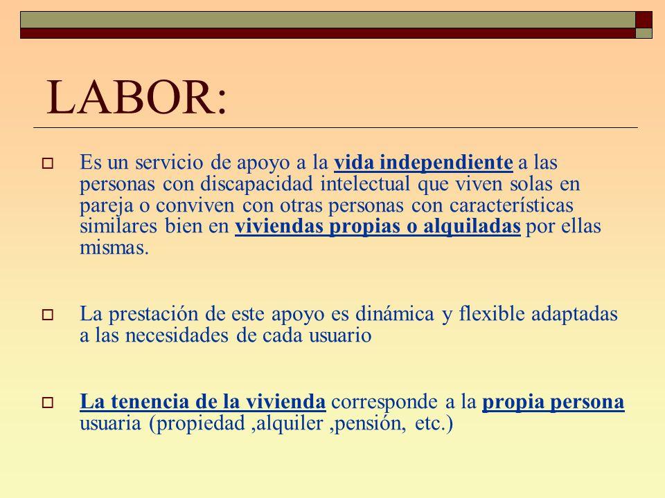 LABOR: