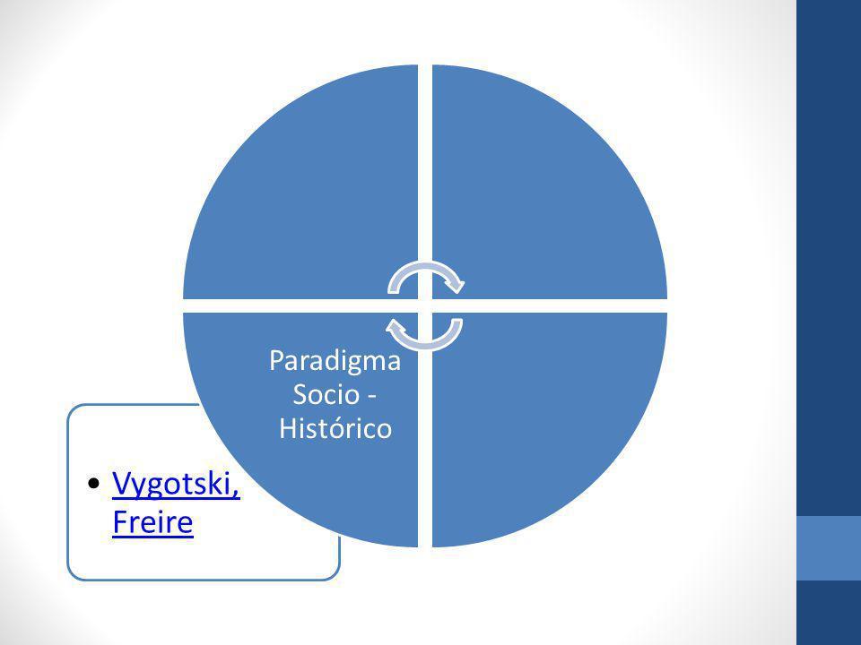 Paradigma Socio - Histórico