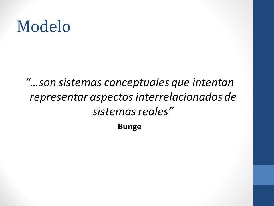 Modelo …son sistemas conceptuales que intentan representar aspectos interrelacionados de sistemas reales
