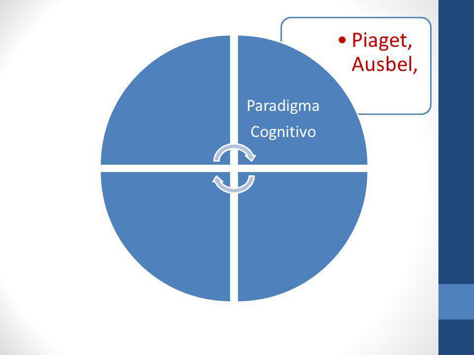 Cognitivo Paradigma Piaget, Ausbel,