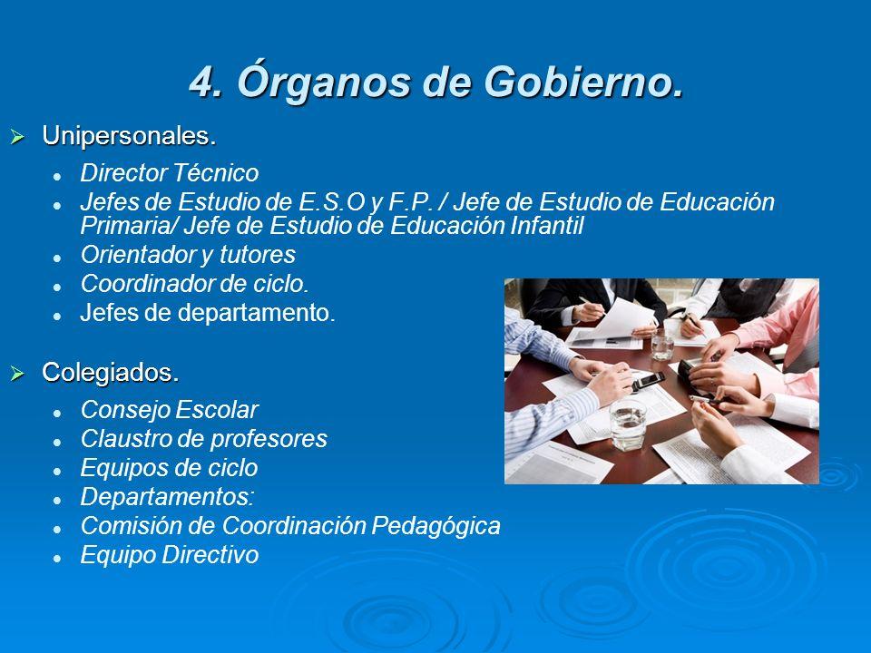 4. Órganos de Gobierno. Unipersonales. Colegiados. Director Técnico