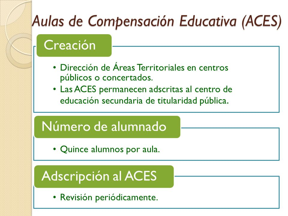 Aulas de Compensación Educativa (ACES)