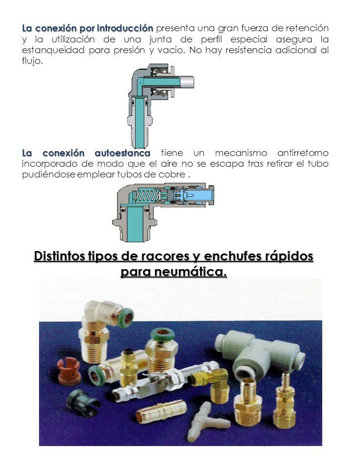 Distintos tipos de racores y enchufes rápidos para neumática.