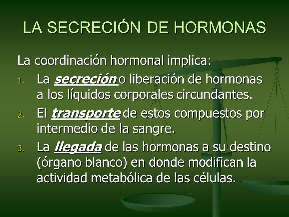LA SECRECIÓN DE HORMONAS