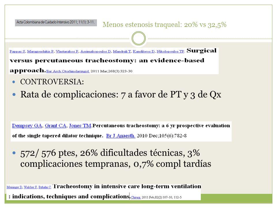 Menos estenosis traqueal: 20% vs 32,5%