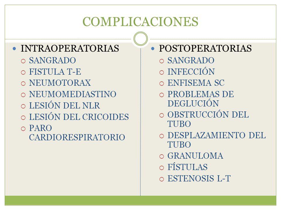 COMPLICACIONES INTRAOPERATORIAS POSTOPERATORIAS SANGRADO FISTULA T-E
