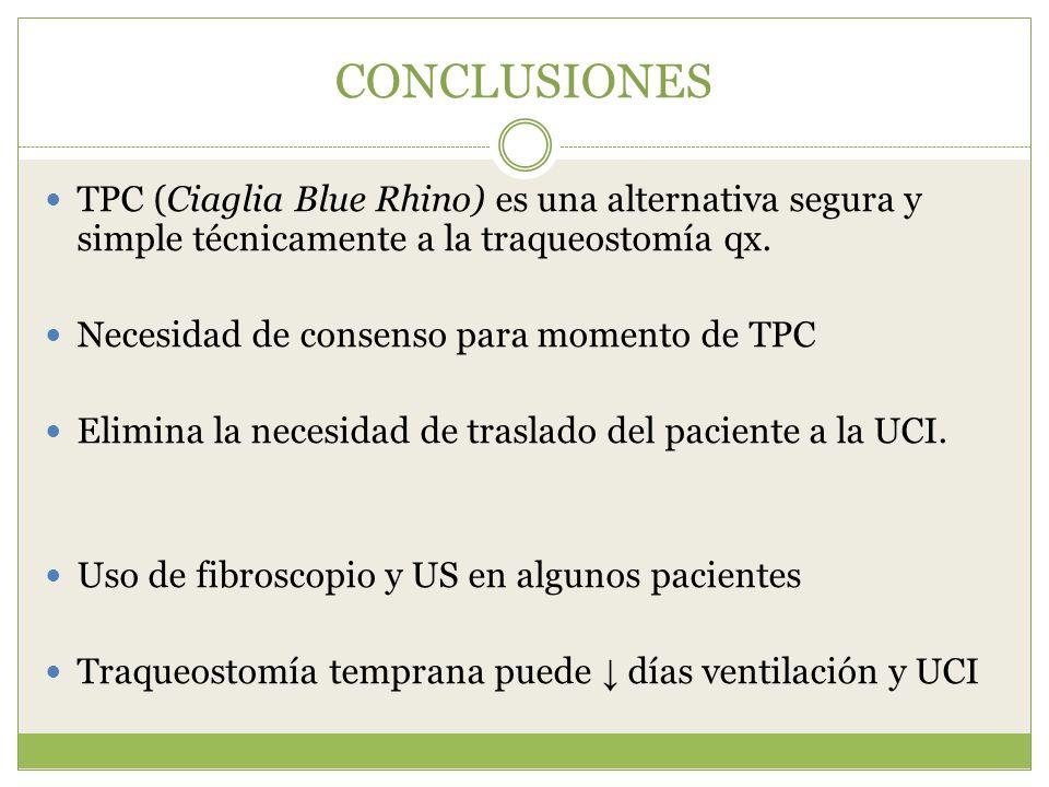 CONCLUSIONES TPC (Ciaglia Blue Rhino) es una alternativa segura y simple técnicamente a la traqueostomía qx.