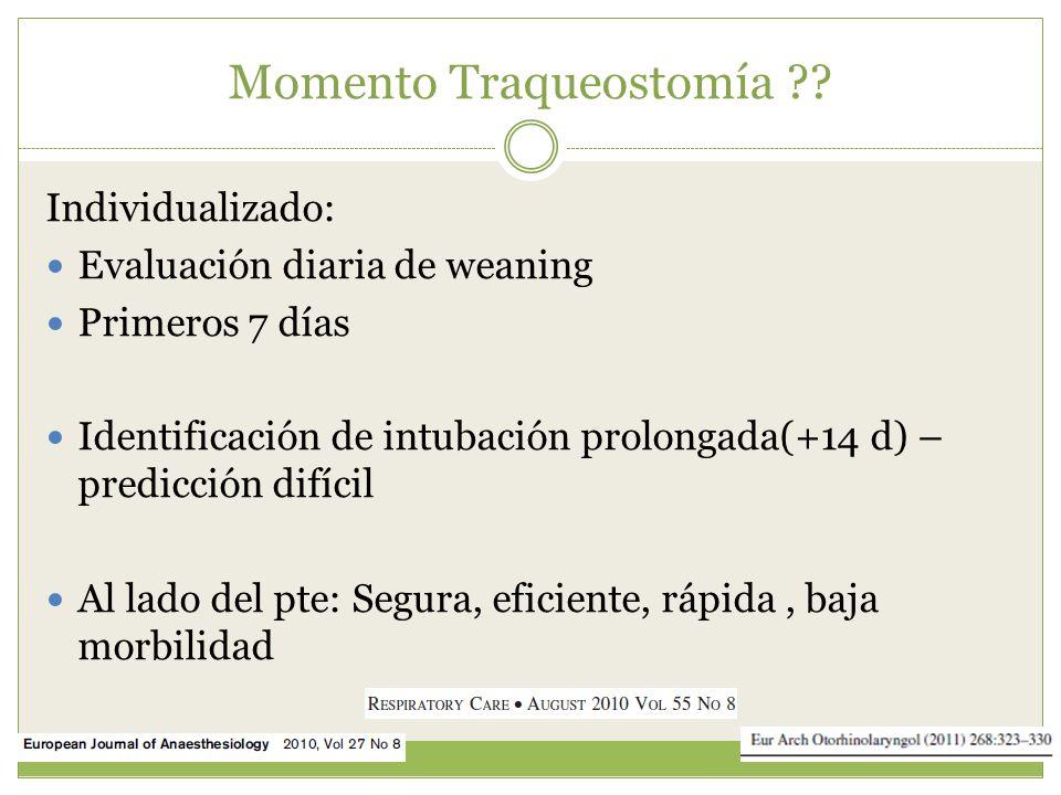 Momento Traqueostomía