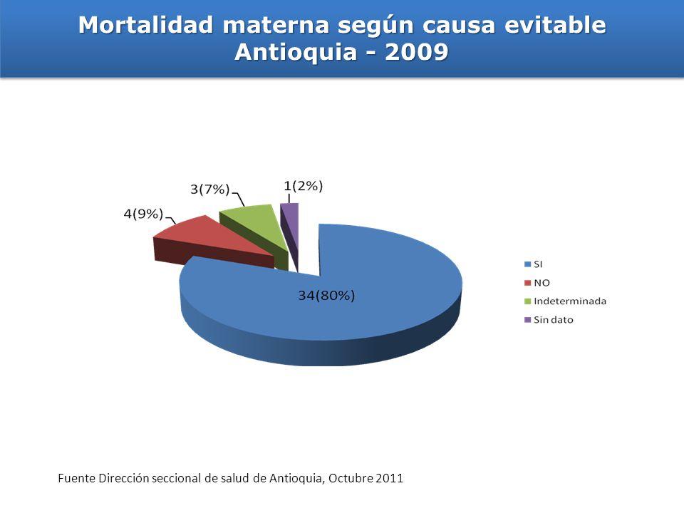 Mortalidad materna según causa evitable