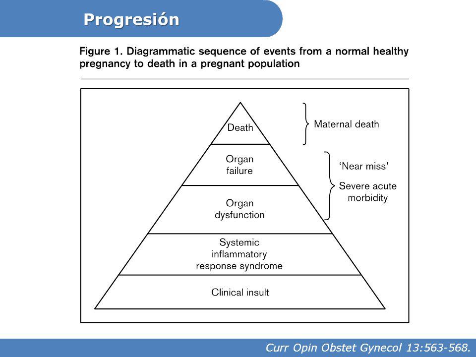 Progresión Curr Opin Obstet Gynecol 13:563-568.