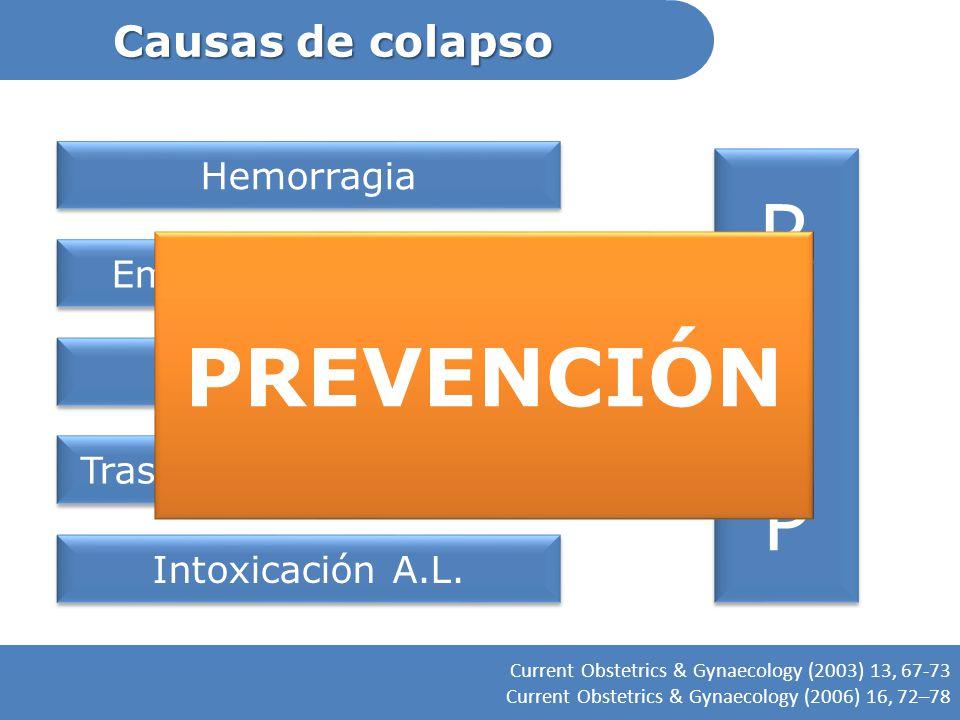 Trastornos hipertensivos