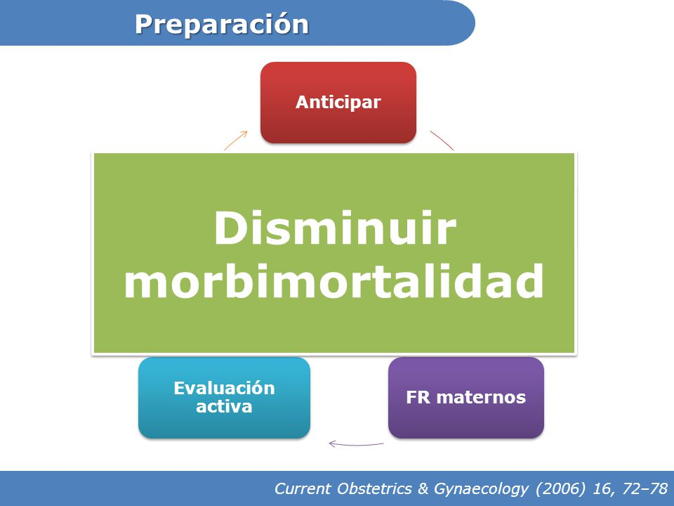 Disminuir morbimortalidad
