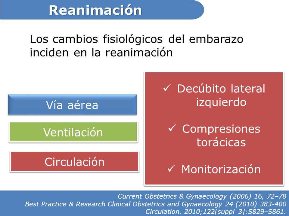 Reanimación Los cambios fisiológicos del embarazo