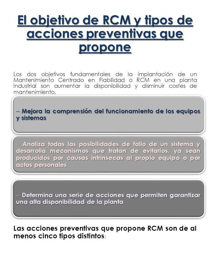 El objetivo de RCM y tipos de acciones preventivas que propone