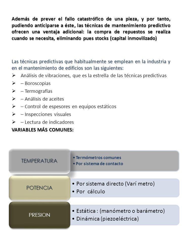 ⎯ Control de espesores en equipos estáticos ⎯ Inspecciones visuales