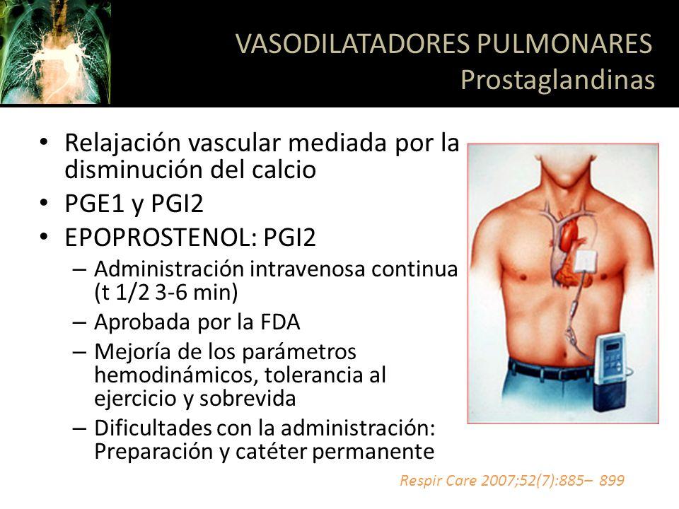 VASODILATADORES PULMONARES Prostaglandinas