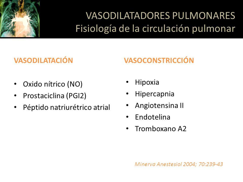 VASODILATADORES PULMONARES Fisiología de la circulación pulmonar