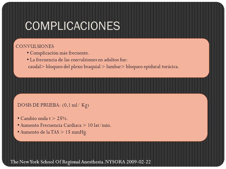 COMPLICACIONES CONVULSIONES Complicación más frecuente.