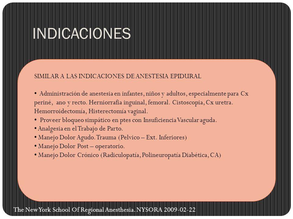 INDICACIONES SIMILAR A LAS INDICACIONES DE ANESTESIA EPIDURAL